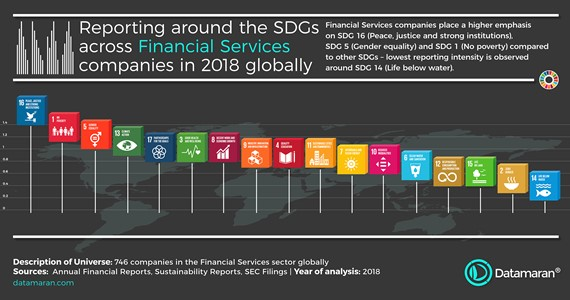 InfoBlog - Research: SDGs in the Financial Services sector